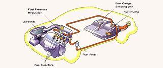 سیستم-انژکتور-چیست-؟