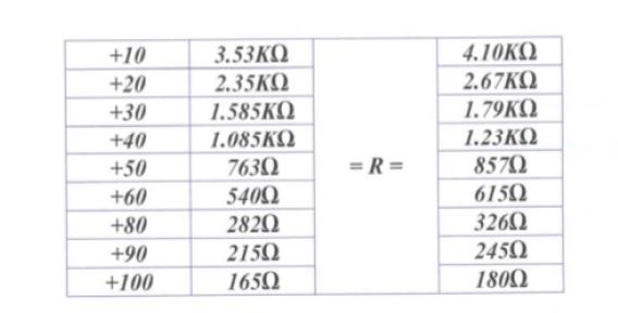 سنسور دمای آب موتور چیست ؟