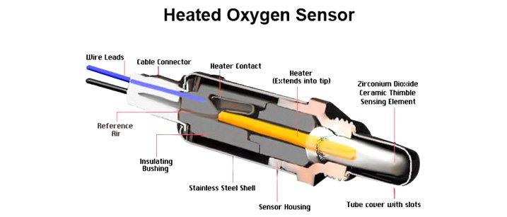 سنسور اکسیژن Oxygen Sensor چیست ؟